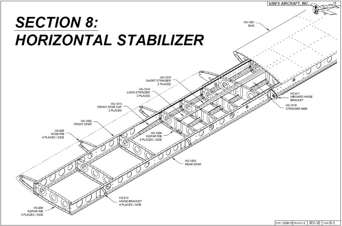 Section 08 Horizontal Stabilizer