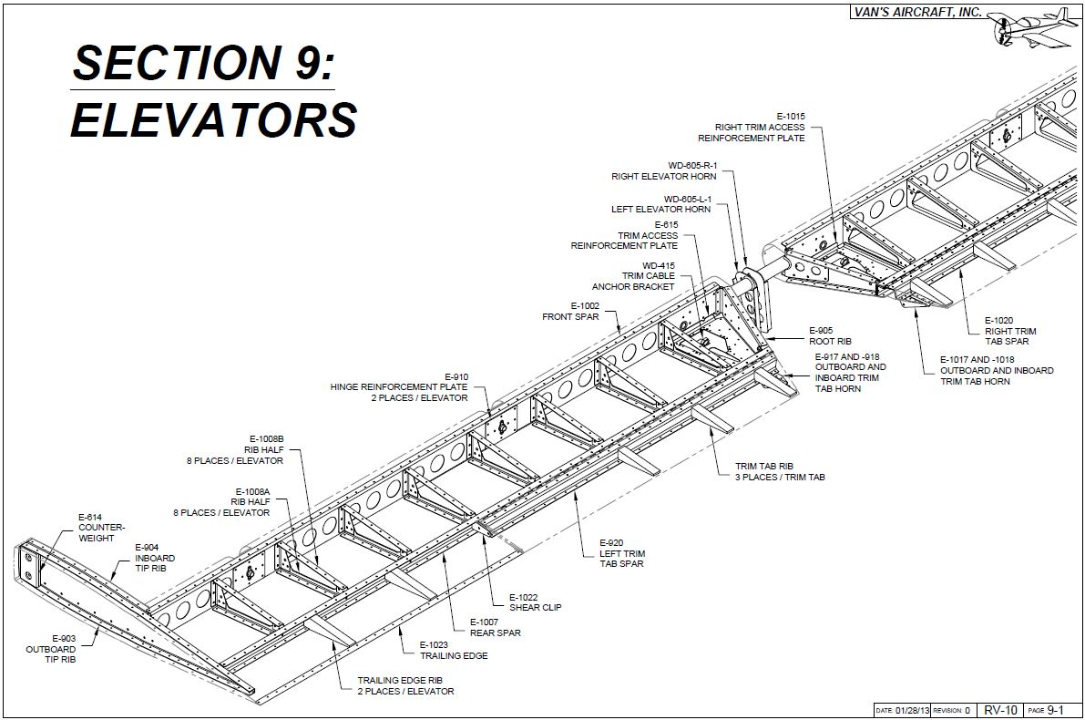 Manual Overview Section 09